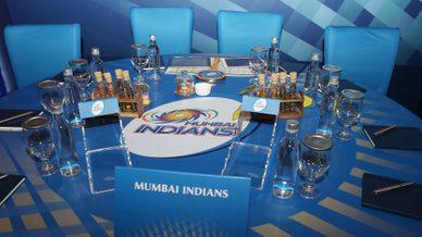 IPL Auction - 2020